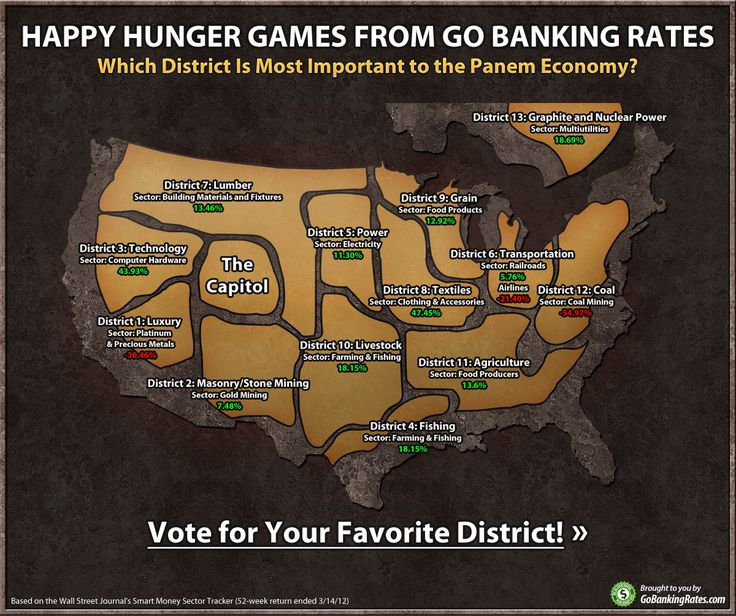 Wow - even the banking industry is capitalizing on The Hunger Games. They even have an html code to include this infograph on your website for free advertising. Seems a little Capitolish to me...
