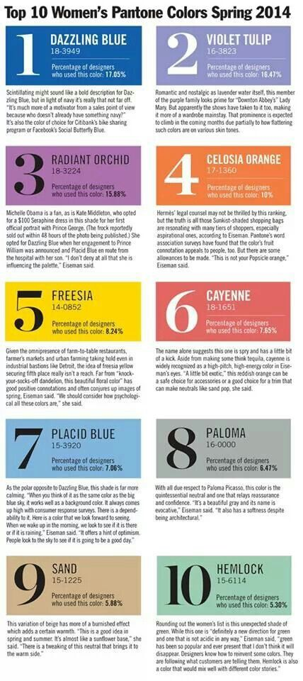 33 best 2014 design trends images on pinterest spring summer