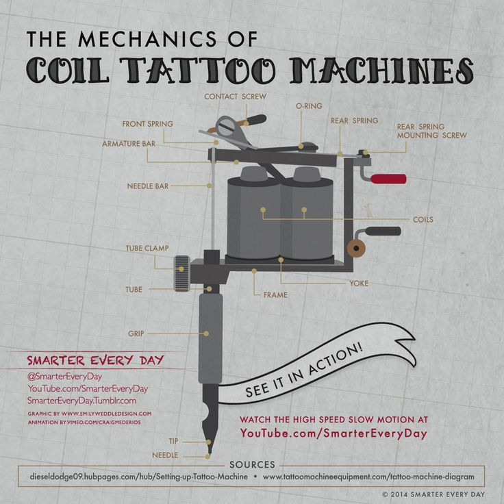 Tattoo guns were we palmed off for Tattoo machine online shopping in india
