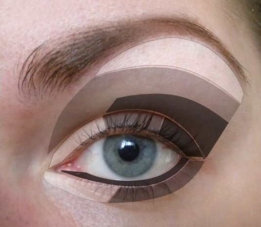 Красим глаз