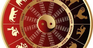 Chinese Daily Horoscope 12th January 2017 | Horoscope 2017 Monthly Weekly Forecast 2017