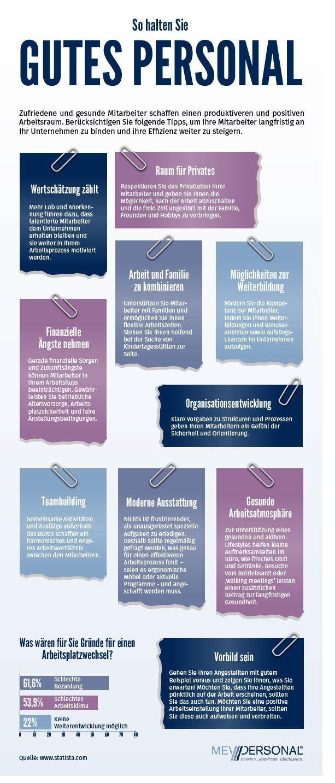 So halten sie gutes Personal! #Infografik #Personalbindung #meypersonal #personal #jobs #Arbeitsplatz #Personaler