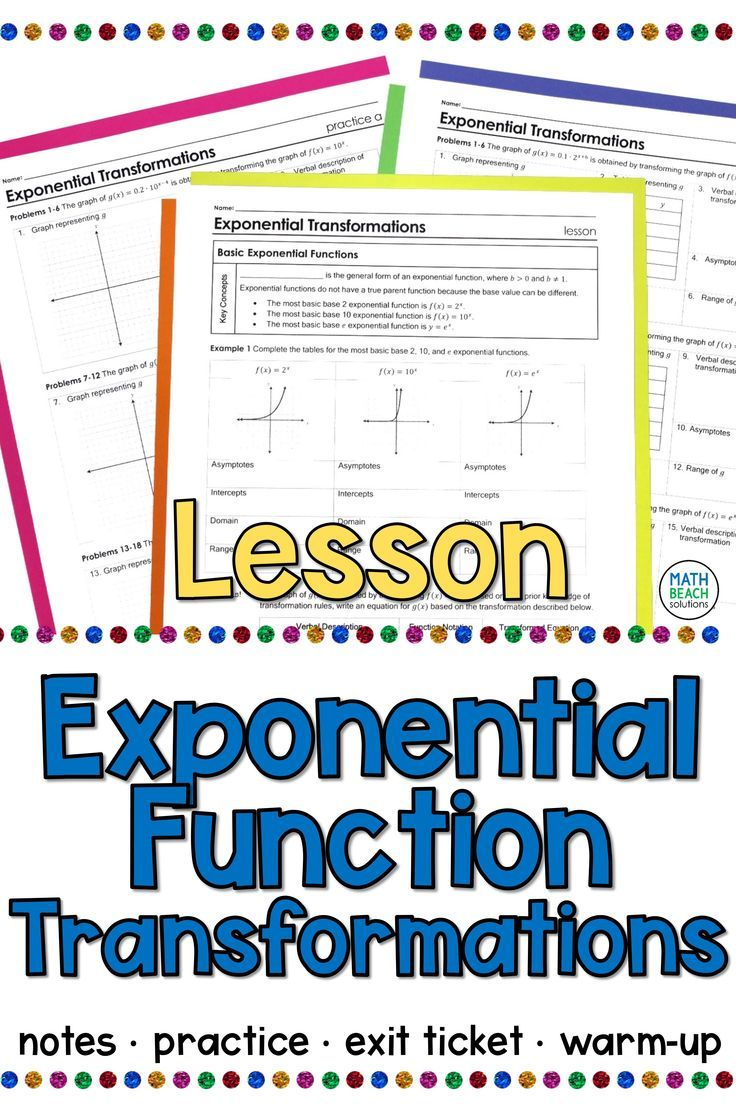 Exponential Function Transformations Lesson In 2020 Algebra Lesson Plans Rational Function Algebra Lessons