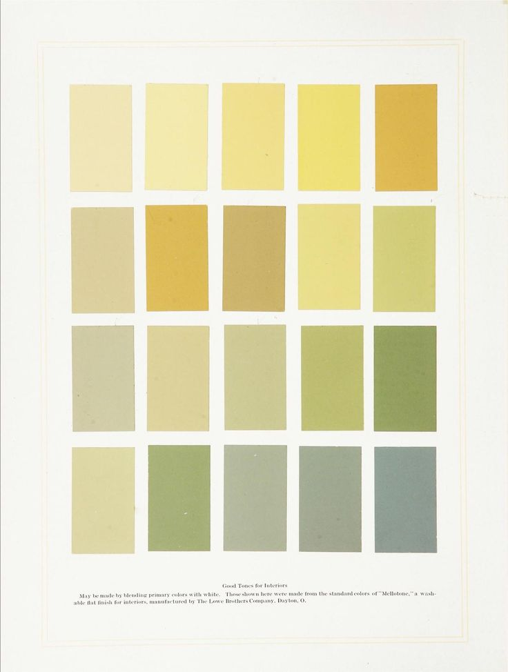 Interior Paint Colours From The Book Homebuilding And Decoration 1903