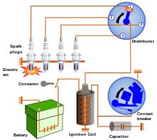 Ignition system - Wikipedia, the free encyclopedia