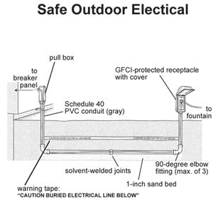 outdoor electrical wiring diagrams under ceiling outdoor electrical wiring diagrams