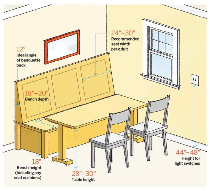 Proper Banquette Seating Proportions Home Decor Tips Infographics Pinterest Design