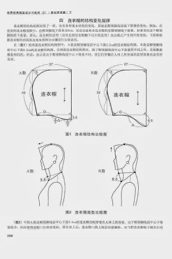 Chinese method of pattern making .capuche (hood) #sewing #patternmaking