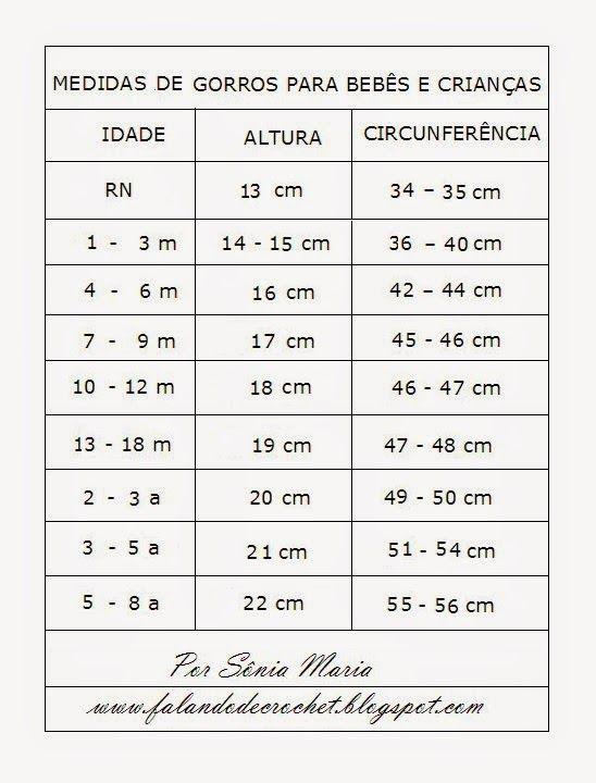 ARTE EM CROCHÊ, TRICÔ E ARTESANATOS: Tabelas de tamanhos para gorros infantil e adulto