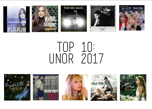 My favourite songs of February 2017. If you don't speak czech please use compiler on theright side. If you like it sre it with you frinds a write coment. Thank you