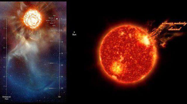 ''Betelgeuse engoliu uma estrela maior que o nosso sol e agora está girando mais rápido'' Afirma astronomo ~ Sempre Questione