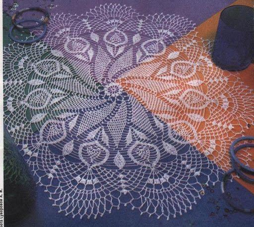 Crochet مفارش, Есть Схема
