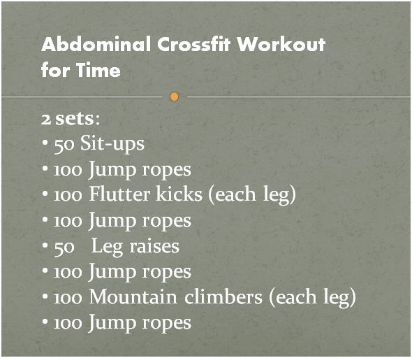 Ab Crossfit Workout.