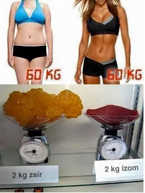 Hogy miért is edzünk és táplálkozunk helyesen?