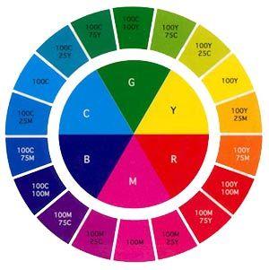 kleuren maken mengen - Google zoeken