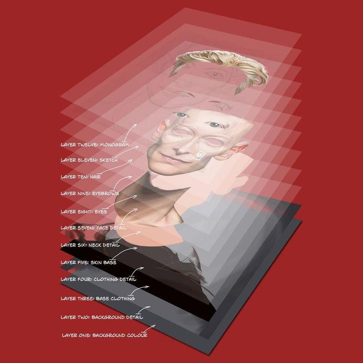 How I layer up my caricature art! This is the Tilda Swinton version! #art #artist #artwork #artoftheday #illustration #photoshop #portrait #great #cool #digital #digitalart #digitalpainting #caricature #face #fun #funny #color #robart #robsnowcreative #sketch #draw #drawing #painting #painter #illustrator #wacom #humor #instaartist #instaart instagram | art | ideas | follow