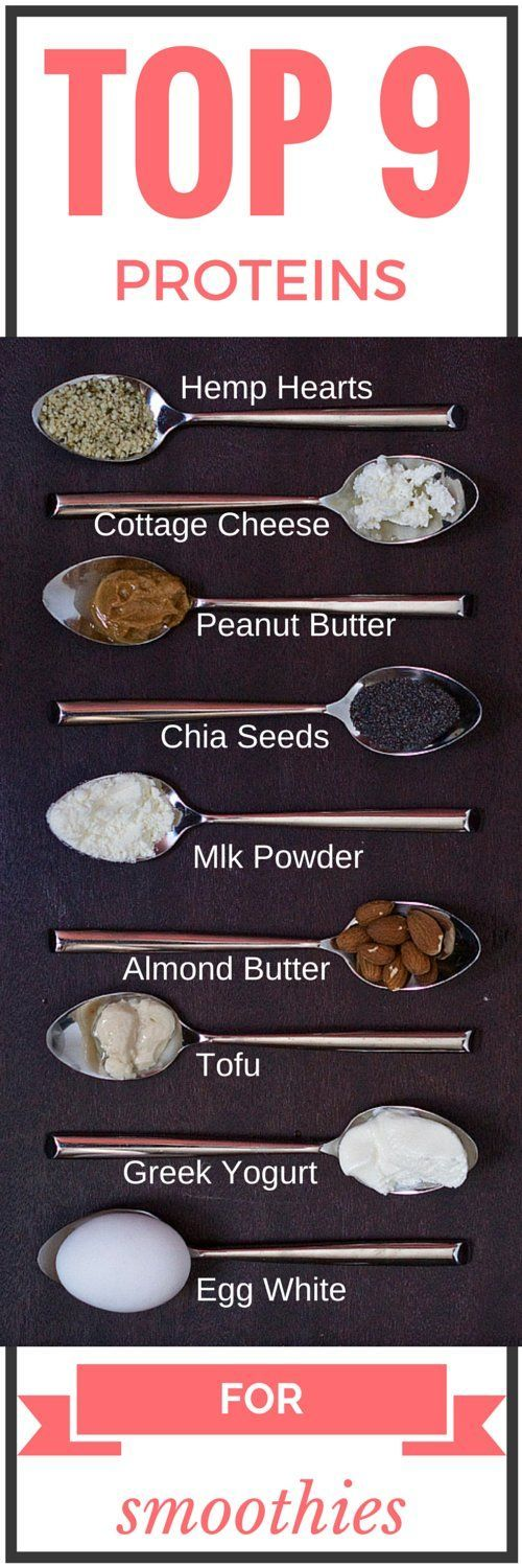 Eating protein at breakfast can curb cravings for afternoon snacks! Try one of these 9 proteins in your next morning smoothie. Links in article to recipe ideas for each source of protein.