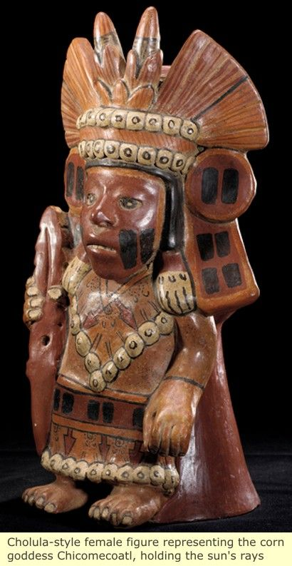 the background and history of aztec indians
