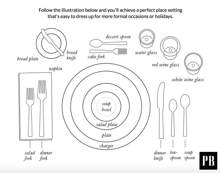 Refresher  on how to set a formal table?  Easy guide for reference from Pottery Barn