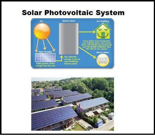 #Solar #photovoltaic (SPV) cells transform solar radiation (sunlight) into electrical  energy.