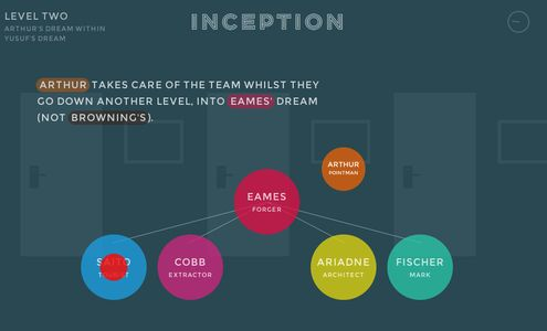 """""""Inception"""" Explained (by the World's Coolest Website)"""