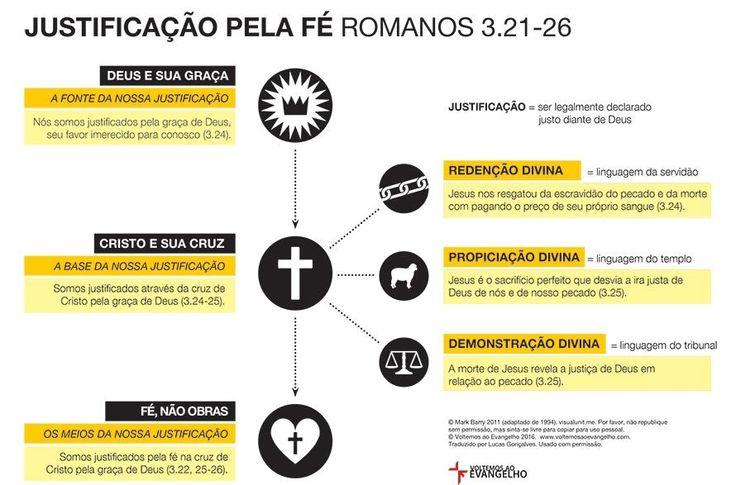 Trazemos esse infográfico para que você possa aprofundar seus estudos nas maravilhadas reveladas por esse tão pequeno trecho da Bíblia e ensinar outros.