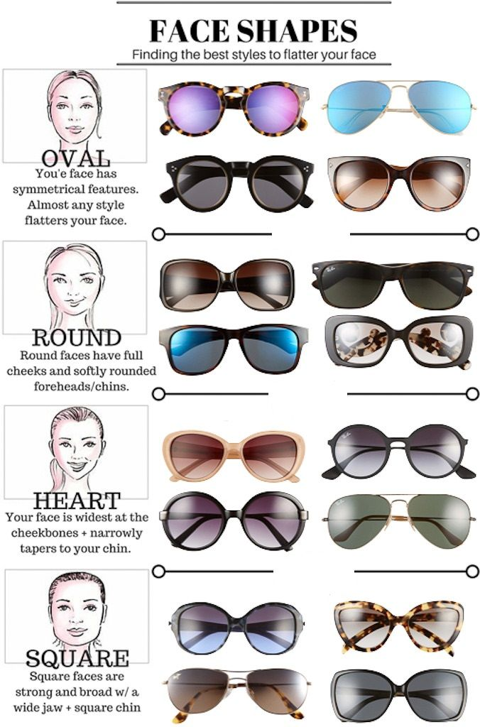 When It Comes To Sunglasses Not Every Style Suits Every Face Shape Find The Right Sh Round Face Sunglasses Glasses For Face Shape Glasses For Your Face Shape