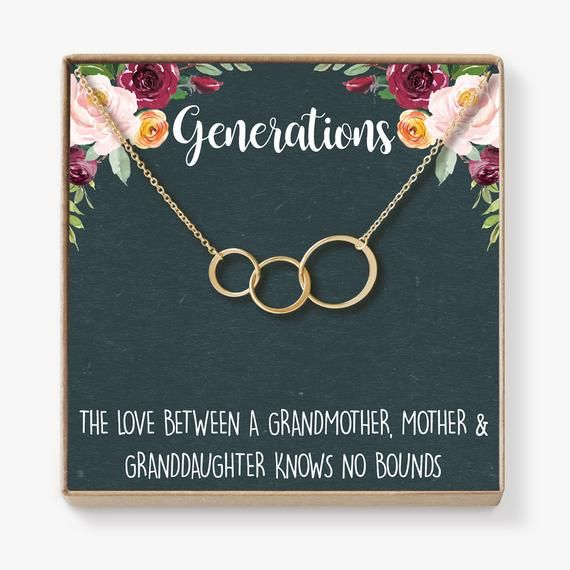 Pin On Necklace Set Generation