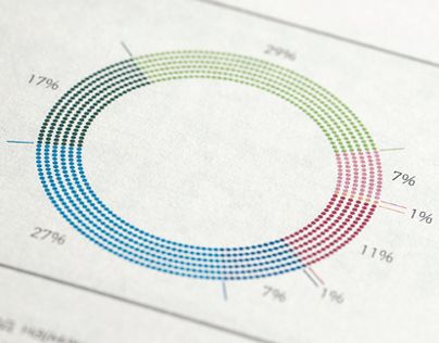"""Check out this @Behance project: """"NIS Annual Reports 2012"""" https://www.behance.net/gallery/11469333/NIS-Annual-Reports-2012"""