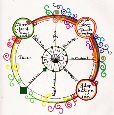 cirkel maria lichtmis