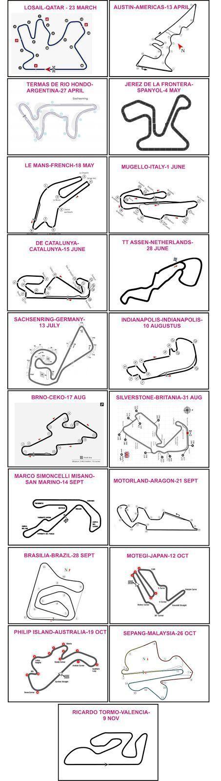 Cirkuit MotoGP 2014 Comments