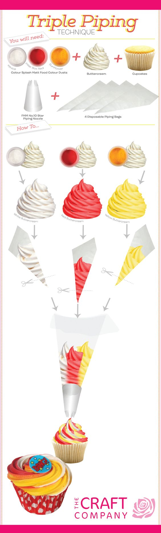 For a multi-coloured buttercream swirl, please follow the pictorial above! For all your cake decorating supplies, please visit craftcompany.co.uk
