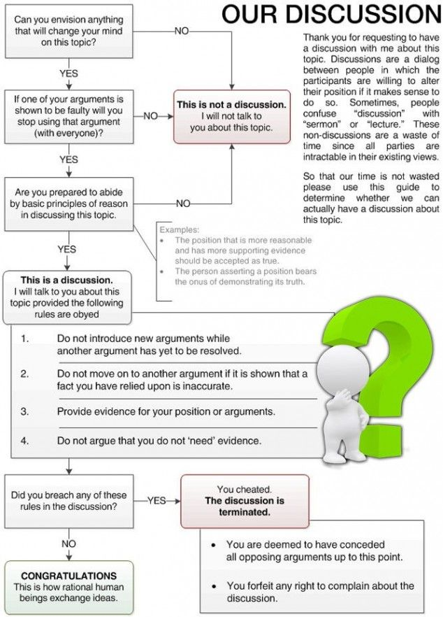 A flowchart to help you determine if you're having a rational discussion...(particularly applicable to internet comment boards): Ideas,  Internet Site,  Website, Rational Discussion, Flow Charts, Stuff, Web Site, Flowchart, How To