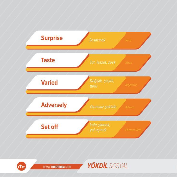 YÖKDİL Sosyal Bilimler Kelime Listesi YÖKDİL Sosyal Bilimler Alanı için önemli kelimelerde 11. gün. #yds #yokdil2017 #yokdilhazirlik #onlineyokdil #remzihoca #2017yokdil #yokdilkelime www.remzihoca.com www.rheyds.com