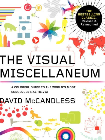 Visual Miscellaneum: The Bestselling Classic, Revised and Updated by…