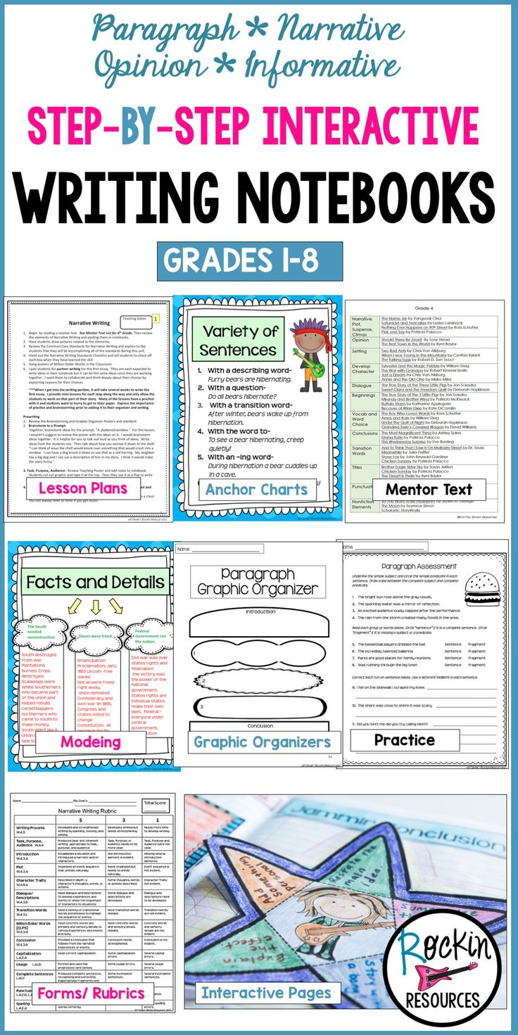 This NO PREP interactive writing notebook program is a COMPLETE writing workshop curriculum with step-by-step mini lessons. Every lesson builds upon the previous skill to scaffold through the writing process. Students will have a thorough understanding of how to effectively write and will be engaged and begging for the next lesson! Each grade level bundle includes anchor charts, mentor text suggestions, modeled writing, interactive pages, practice, rubrics, forms, and so much more!