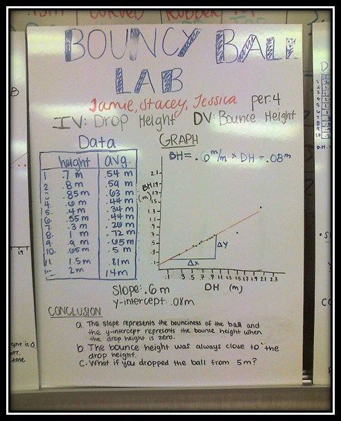 Bouncing Ball Lab Introduces Models and Foreshadows Future Physics Concepts