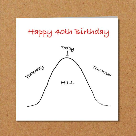 Funny 40th Birthday Card For Husband Wife Friend Funny Etsy 40th Birthday Cards Birthday Card Puns Birthday Cards For Niece