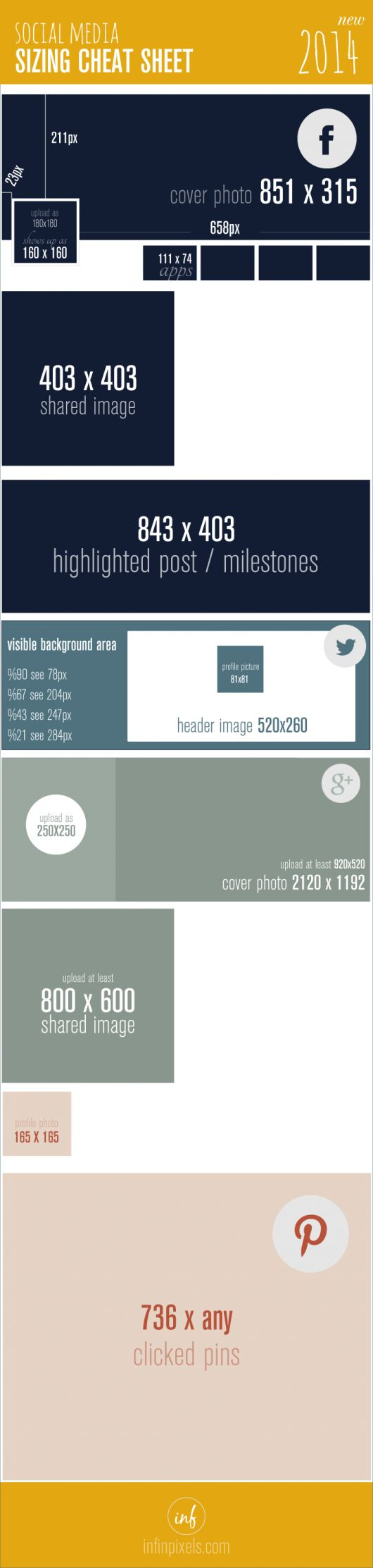 49 best Infographics images on Pinterest | Infographic, Info ...