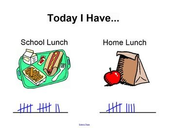 """This is a smart notebook file that can be used for your morning lunch count!  It has an image for """"packed lunch"""" and """"school lunch"""".  Space is provided for the child to put up their tally mark according to which type of lunch they have.  I have found it to be a quick and effective way to manage lunch count, as well as helps students practice making tallies in groups of five."""