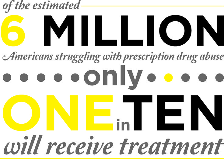 ... Drug Abuse and Addiction. Only 1 in 10 will get treatment