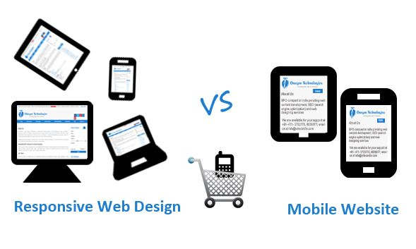 Read about responsive web design and mobile website and make the choice between them based on which holds more value for mobile commerce.