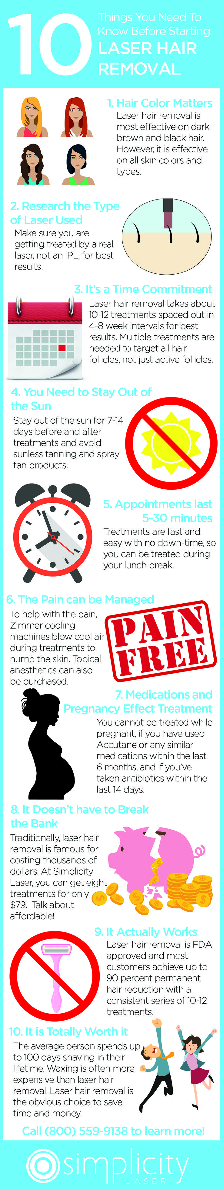 The ultimate laser hair removal infographic
