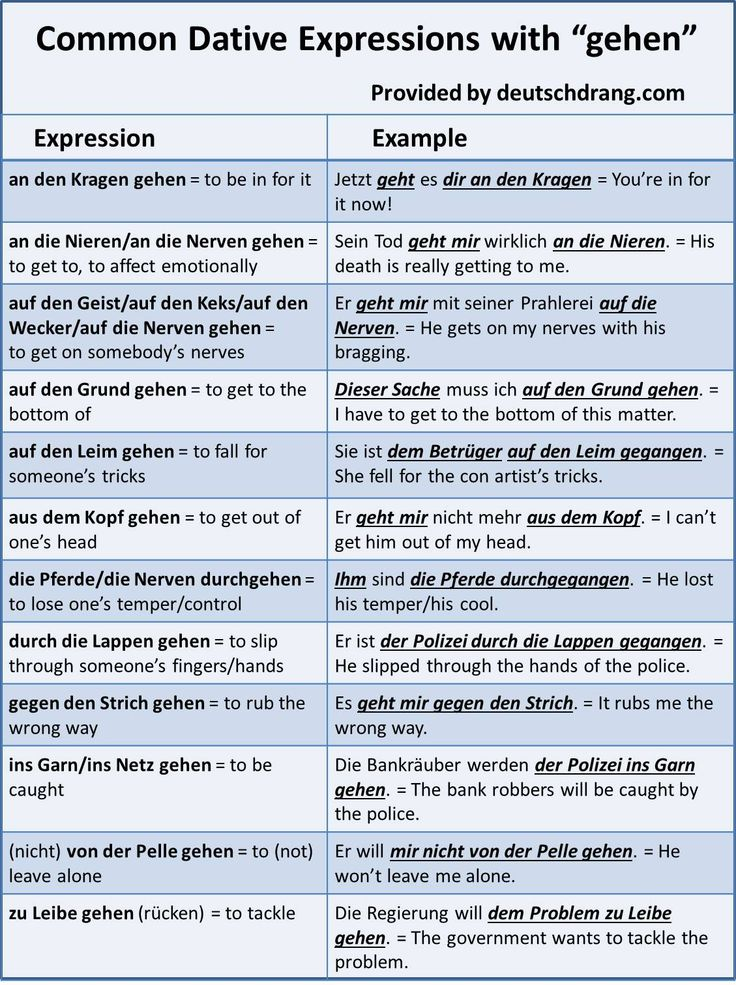 """Some common dative expressions with """"gehen"""" that go beyond """"Es geht mir gut"""" or """"Es tut mir leid"""". These are expressions where there is no grammatical reason for the dative to be used (i.e. there is no direct object already present). Most of them use prepositional objects."""