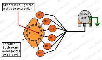 basic guitar varitone diagram