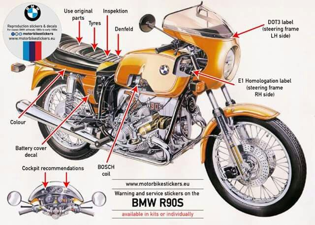 Best Bmw Motorcycle Models Ideas On Pinterest Bmw - Bmw motorcycle custom stickers decals