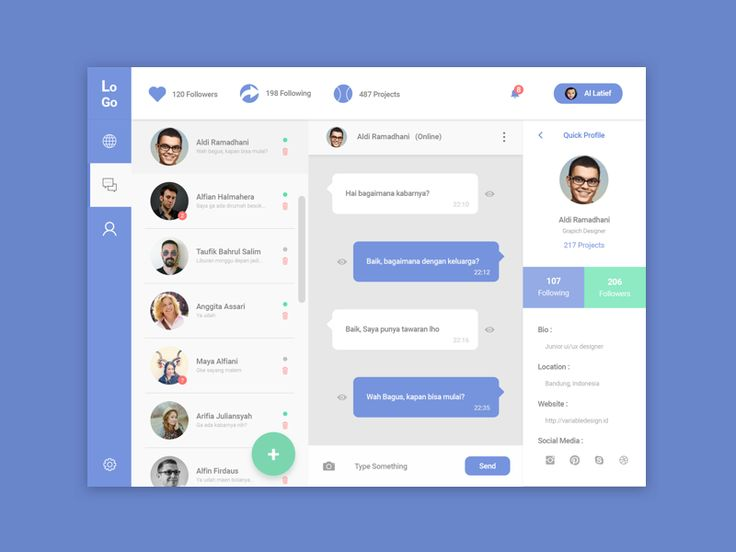 Messenger App for ipad More