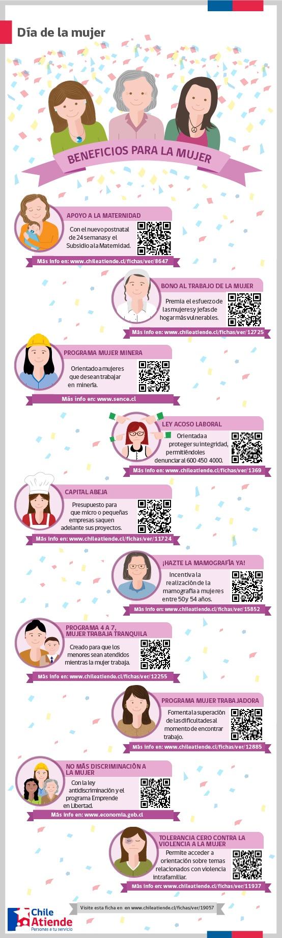 Beneficios para la mujer