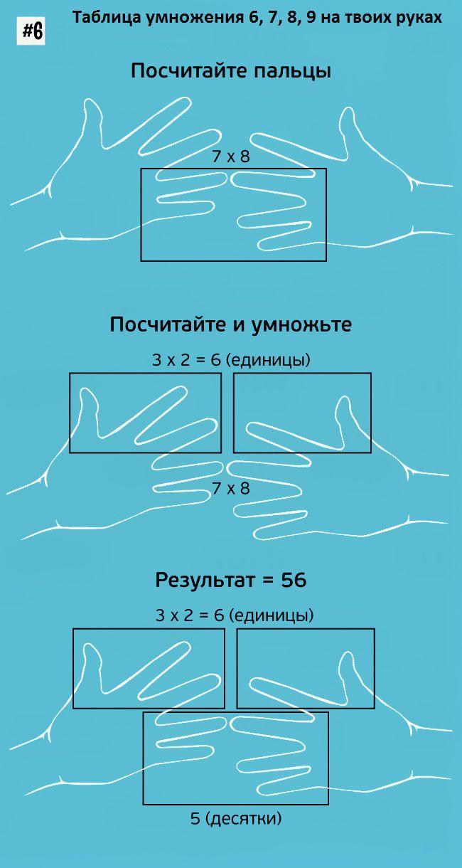 Впечатляющие математические трюки