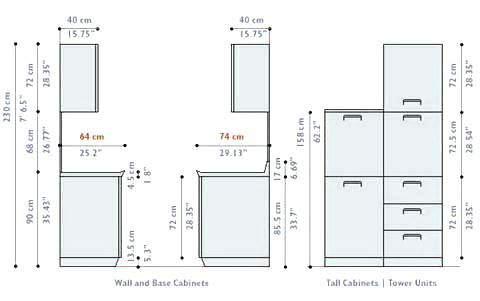 Image result for depth of upper cabinets (With images ...